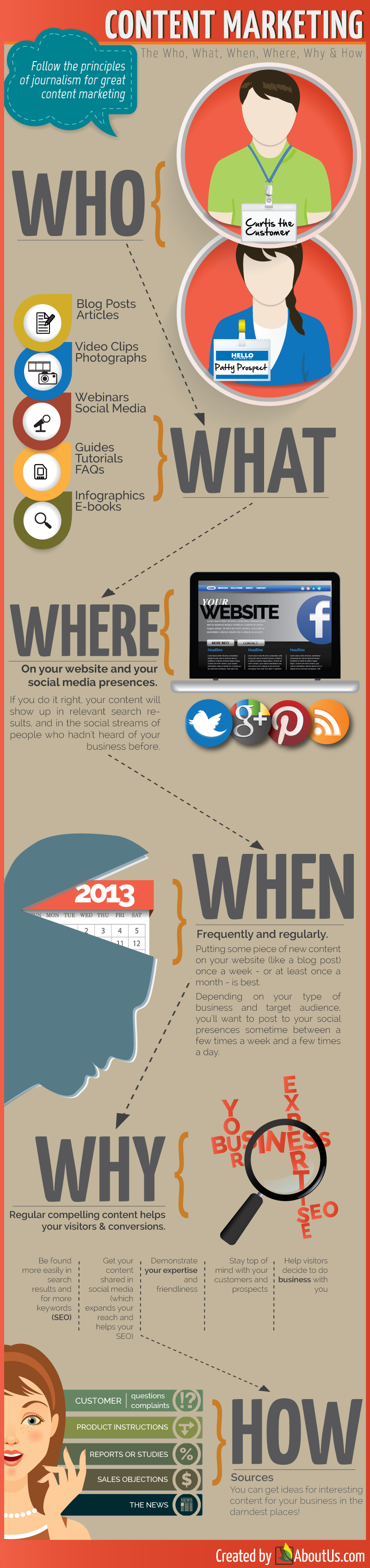 AboutUs Content Marketing Infographic